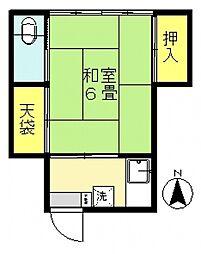 馬込駅 3.6万円