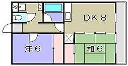 メゾンド・パストラール[2階]の間取り