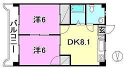 第79杉フラット[506 号室号室]の間取り