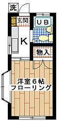 すずかけ台駅 2.9万円