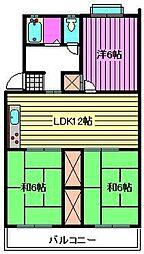 第三末広マンション[2階]の間取り