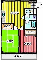 埼玉県川口市南町2丁目の賃貸マンションの間取り