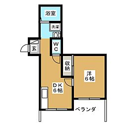 大森駅 8.5万円