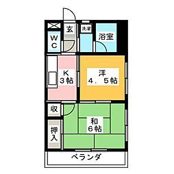 町屋駅 8.0万円
