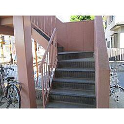 サンハイムASAHI[1階]の外観