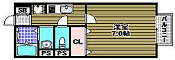 セジュール須田[1階]の間取り