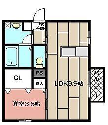 D-HOUSE A棟[201号室]の間取り