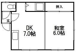カサデューク8号棟[201号室]の間取り