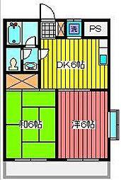 ガーデンハウス池田2[2階]の間取り