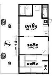 神奈川県川崎市幸区東古市場の賃貸アパートの間取り