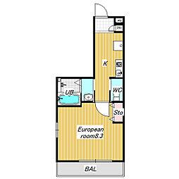La Sua Casa.S[201号室]の間取り