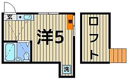 東京都足立区日ノ出町の賃貸アパートの間取り