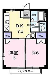 NKMやわら[2階]の間取り