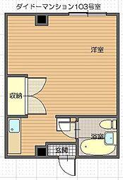ダイドーマンション若松 1階ワンルームの間取り