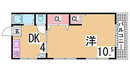 神鉄粟生線 鈴蘭台駅 徒歩10分