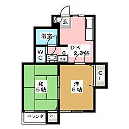 サンフラッツI[2階]の間取り