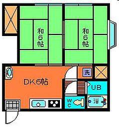 茨城県古河市西牛谷の賃貸アパートの間取り
