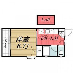 千葉県成田市新田の賃貸アパートの間取り