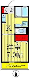 ファミリエ松戸イースト[2階]の間取り