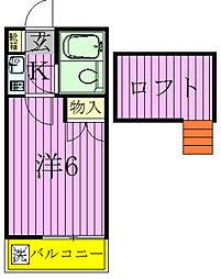 ジュネパレス松戸第32[209号室]の間取り