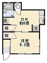 草柳荘[201号室]の間取り