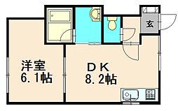 北海道小樽市銭函1丁目の賃貸アパートの間取り