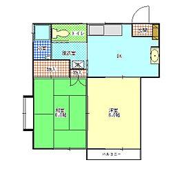 埼玉県蓮田市馬込2丁目の賃貸アパートの間取り