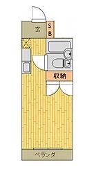 中央線 八王子駅 徒歩18分