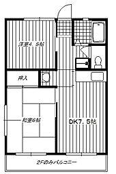 シティハイムサン一の宮B[2階]の間取り