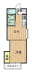 神奈川県川崎市中原区小杉御殿町1丁目の賃貸アパートの間取り