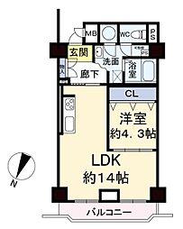 新大阪駅 1,748万円
