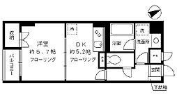 九段下駅 12.6万円