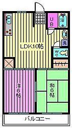松沢マンション[306号室]の間取り
