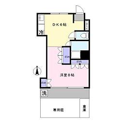 大岡山駅 9.8万円