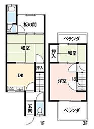 伏見駅 840万円