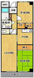 千葉県船橋市本町6丁目の賃貸マンションの間取り