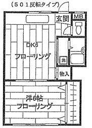 城南アパート[2階]の間取り