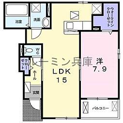 明石駅 7.7万円