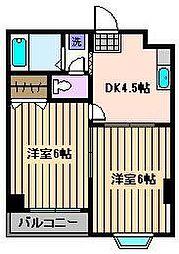 東京都荒川区町屋7丁目の賃貸マンションの間取り