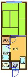 A-style台金屋1 2階1Kの間取り