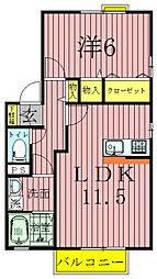 リヴェールAB棟(高柳)[A201号室]の間取り