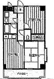 リビック根岸[2階]の間取り