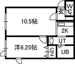 札幌市営南北線 幌平橋駅 徒歩8分の賃貸アパート 1階1LDKの間取り