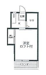 東林間駅 2.7万円