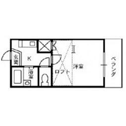 岡山県岡山市北区西古松の賃貸アパートの間取り