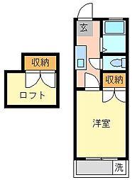 HOUSECHIKI[2F号室]の間取り