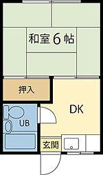 北川コーポB[104号室]の間取り