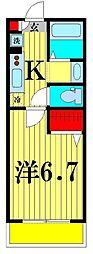 レジデンス松戸小根本[201号室]の間取り
