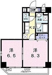 清輝橋駅 6.3万円