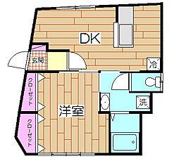 澤田荘A[101号室]の間取り